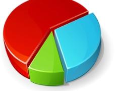 立体统计圆饼图片