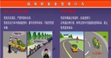 倡導的安全駕駛行為1圖片