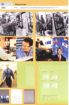 2007全球500强顶级商业品牌版式设计0321